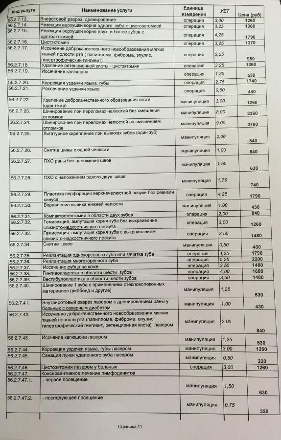 Государственные гинекологические клиники краснодара