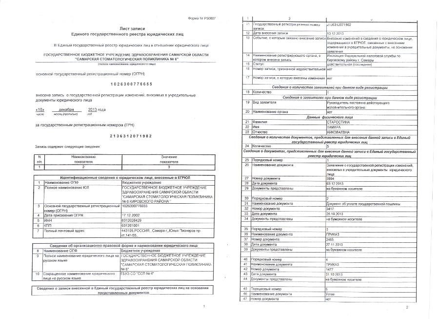 36 детская поликлиника кировского района запись к врачу